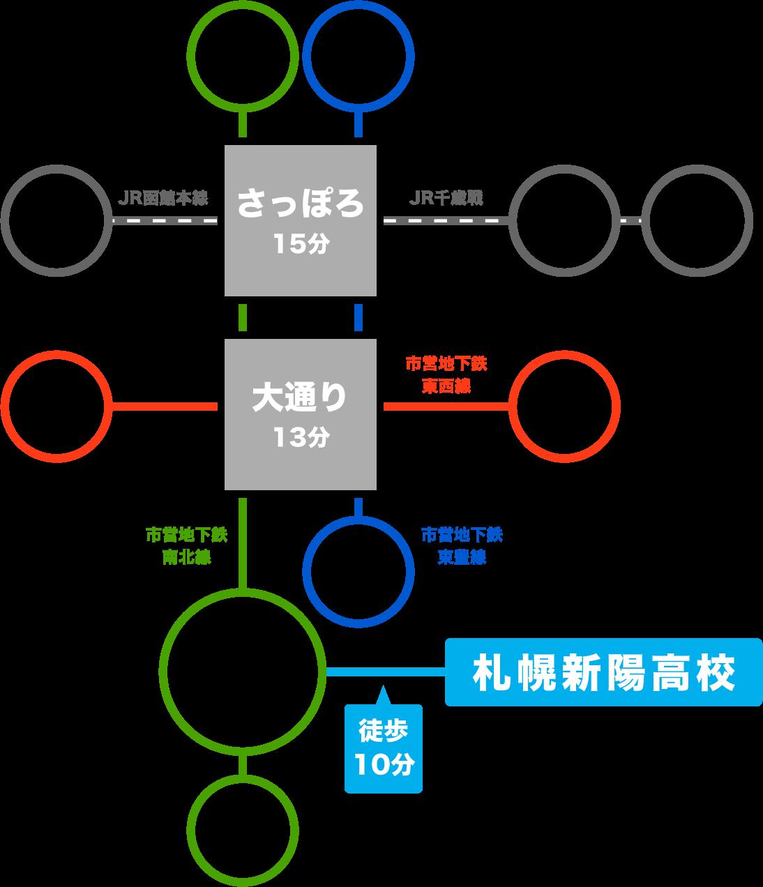 札幌市および周辺地図